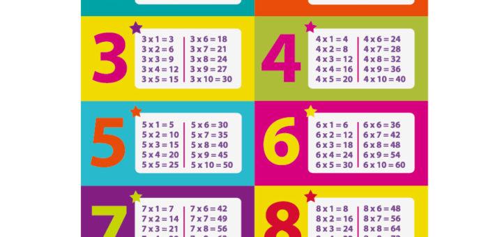 table de multiplication pour enfant pi ti li. Black Bedroom Furniture Sets. Home Design Ideas