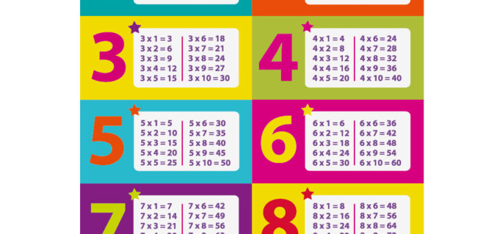 Table de multiplication pour enfant pi ti li - Domino table de multiplication ...