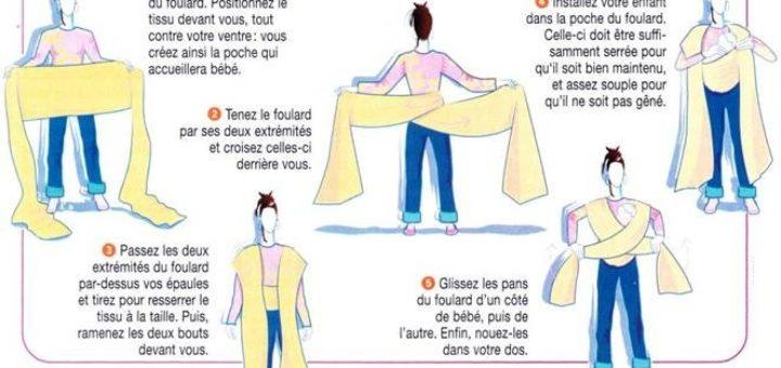 Foulard pour porter bébé - pi ti li de112291b29