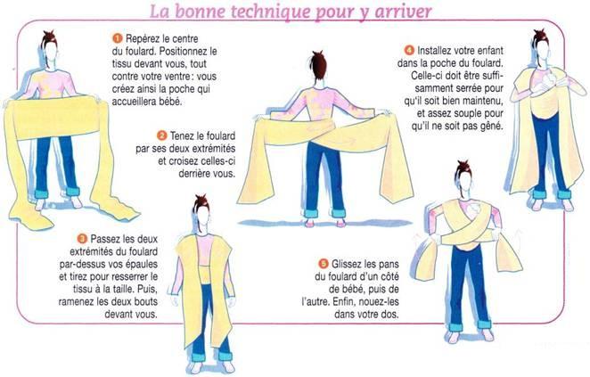 Foulard pour porter bébé - pi ti li 59f769cea3e